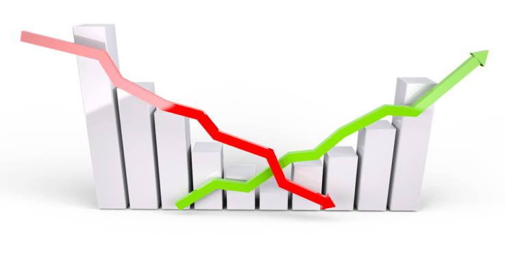 Бизнес в Китае: недостатки и преимущества